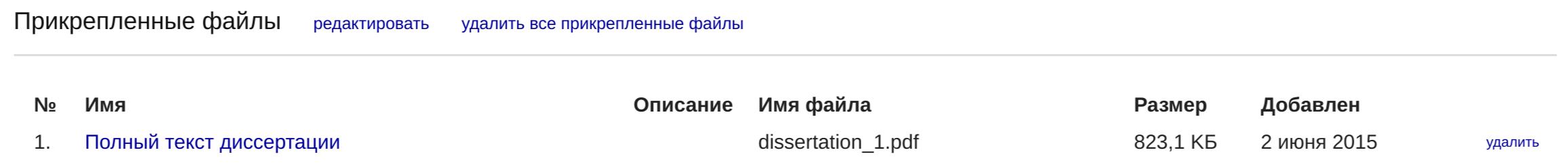 Процессы рассмотрения и защиты диссертации Документация ИСТИНА  Редактирование прикреплённых файлов