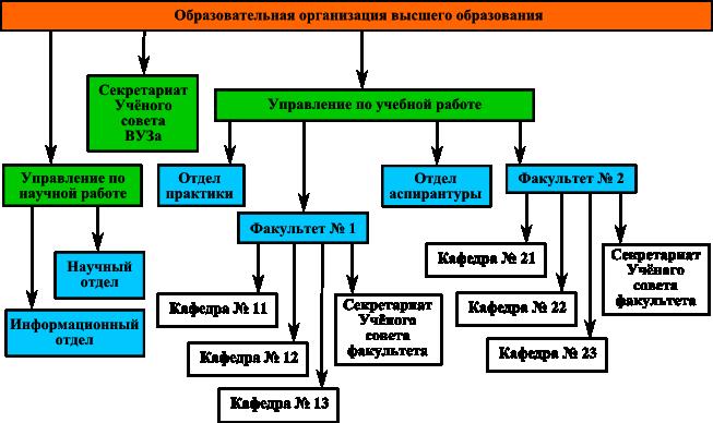 Работники учреждения занимающие научные должности